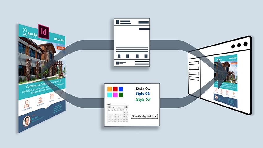 Silicon Designer round trips content and formatting