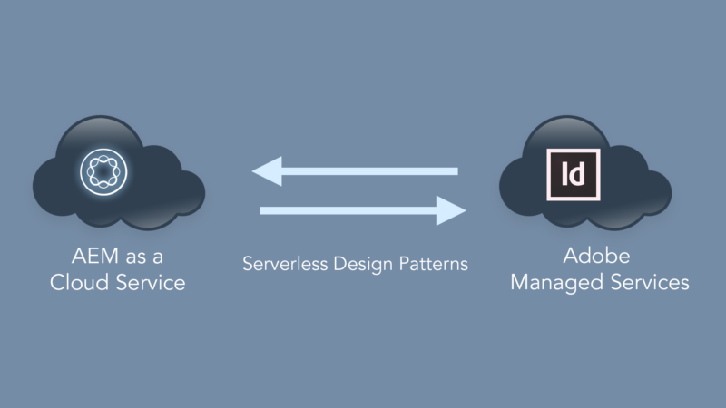 AEM as a Cloud Service integrated with Adobe InDesign Server